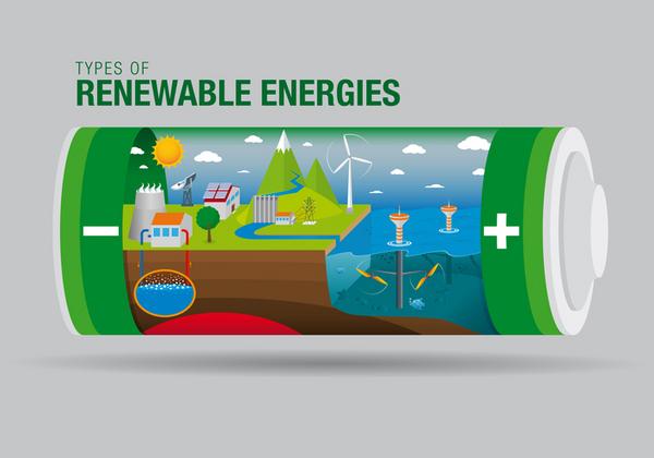 Renewable Energy  15453 EN MS